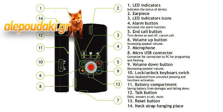 GPS/GSM χειρός GH4000, συσκευή εντοπισμού για ηλικιωμένους, παιδιά, ζώα κ.α. Παρακολουθήστε και προστατέψτε τους ανθρώπους σας !!!